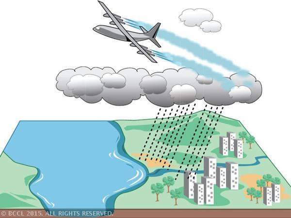 maharashtra-government-mulls-use-of-cloud-seeding-technology-for-artificial-rains