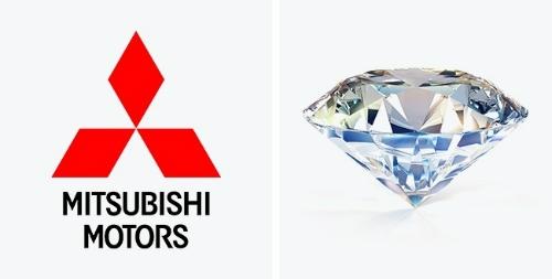 Những bất ngờ thú vị đằng sau logo của các thương hiệu nổi tiếng thế giới